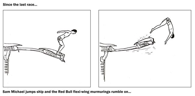 Сэм Майкл прыгает с крыла Red Bull комикс Stuart Taylor