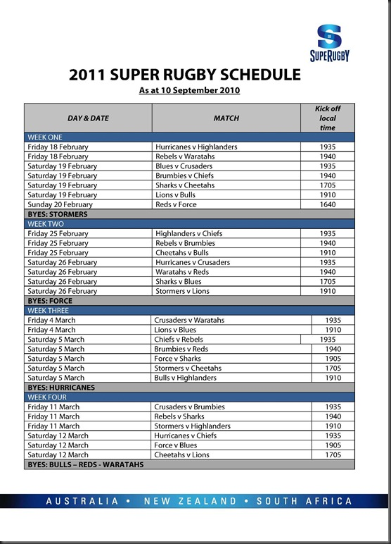 2011 Super Rugby Draw_Page_1