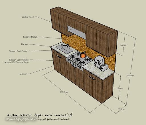 Desain Interior Dapur Kecil Minimalist Ukuran 1,9×3,8 M