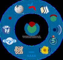 220px-Wikimedia_logo_family