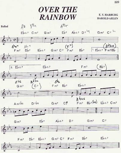 Ukulele : ukulele chords to somewhere over the rainbow Ukulele Chords at Ukulele Chords To ...