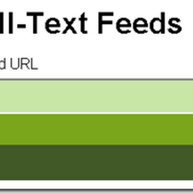 3 Powerful Tools Untuk Menyedot Full Text RSS Dari RSS Pelit