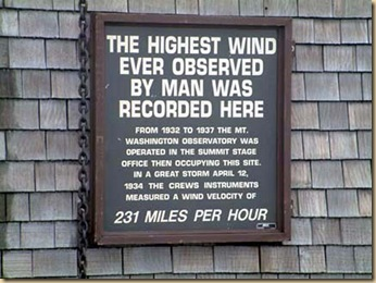 Mt Washington Wind Sign
