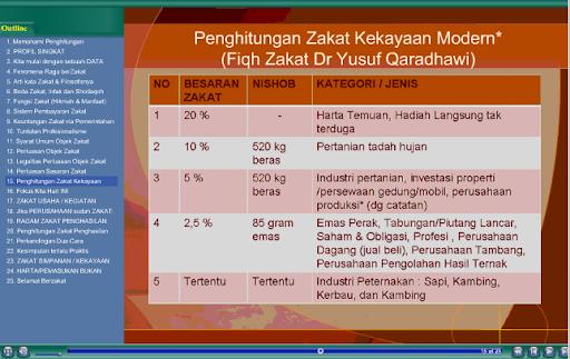 (Flash Islamic: Arti Zakat, Infaq, Shadaqah, Bagaimana Cara Menghitung Zakat)
