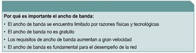Cisco CCNA 1 - Importancia del ancho de banda resumen