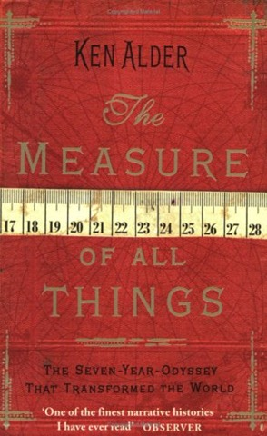TheMeasureOfAllThings
