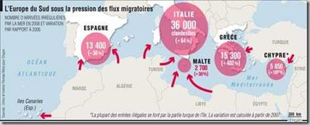 L'Europe du Sud sous la pression des flux migratoires