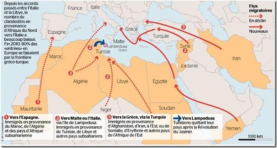 flux migratoire europe