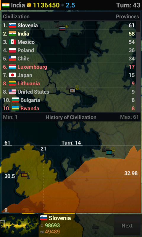 Age of Civilizations Screenshot 5