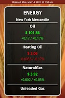 Screenshot of Commodity Prices