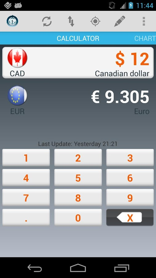 Currency Calculator Pro Screenshot 0