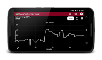 Screenshot of Physics Toolbox Light Sensor