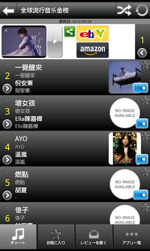 無料音乐AppのC-POP Hits!|記事Game