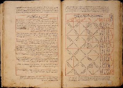 словарь высокочастотных арабских слов