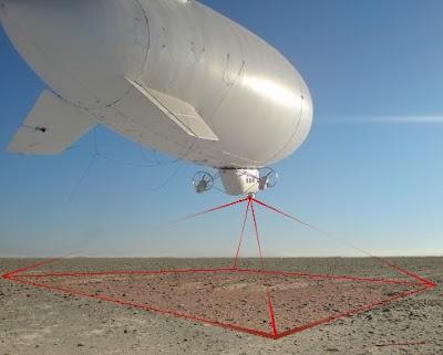 manager ingenieur heißluftballon