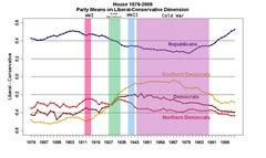 House_party_Means_46-109_Eras