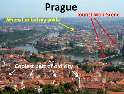 Prague Overview