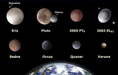 Eris, Plüton ve Neptün'nün ötesinde keşfedilen diğer küçük gezegenler