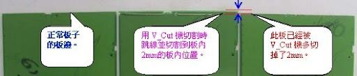 V-cut_fail