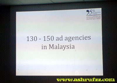 Number of advertising agencies in Malaysia