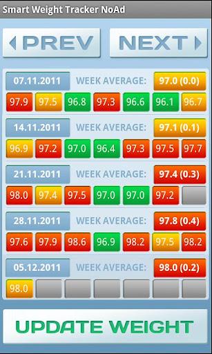 免費下載健康APP|體重監控 Ad Free app開箱文|APP開箱王