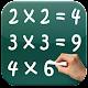 Multiplication Table Kids Math