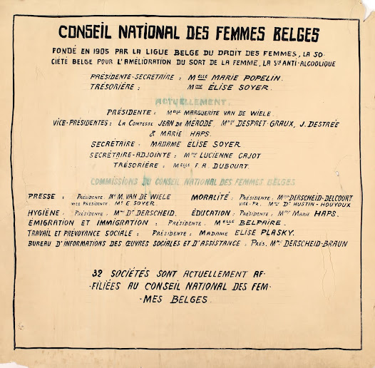 Conseil National des Femmes Belges - Members