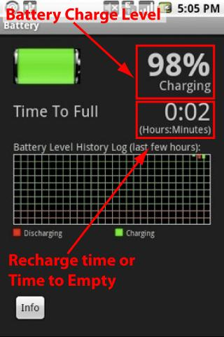 Battery: Time to Empty Full