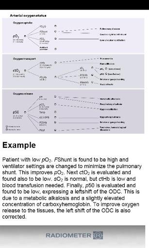 血液ガスハンドブック 玩醫療App免費 玩APPs