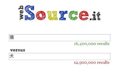【統計】「Web Source.it」Googleでの検索結果数を比較