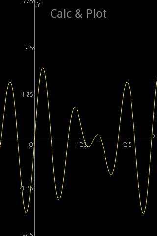 【免費工具App】Calc & Plot Lite-APP點子