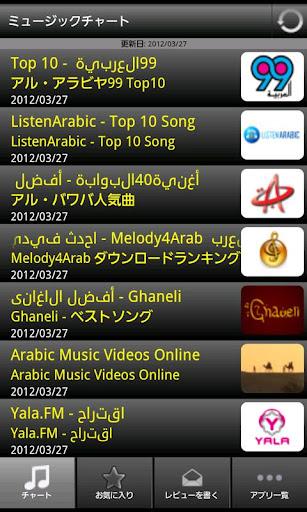 Arab Hits
