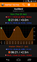 Screenshot of TidePlan™ NZ Free