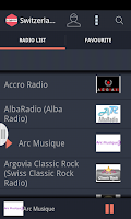 Screenshot of Switzerland Radio