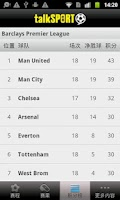 Screenshot of talkSPORT英超直播