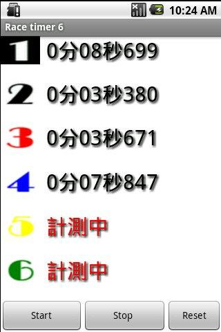 Race timer 6