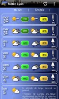 Screenshot of Météo Lyon