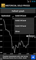 Screenshot of GolDen :India Daily Gold Price