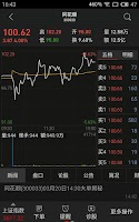 Screenshot of 同花顺(炒股,股票,理财,基金,投资,开户,沪港通,自选股)