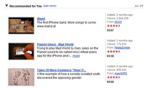 Recomendaciones YouTube