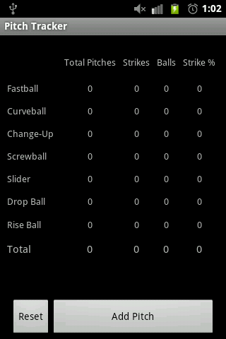 Pitch Tracker