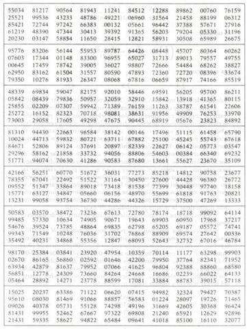 que rellenar una lotería primitiva: tenemos que hallar 6 números