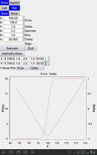 Option Analytics
