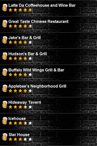 Beer Radar