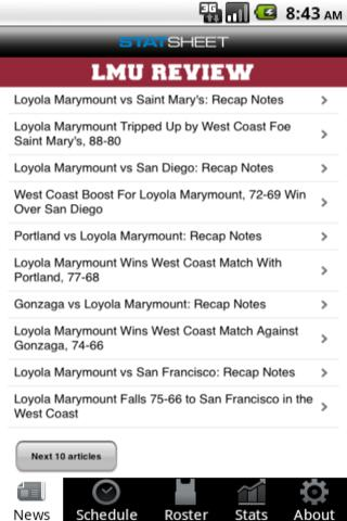 Loyola Marymount Basketball