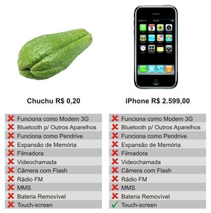 iphonevschuchu