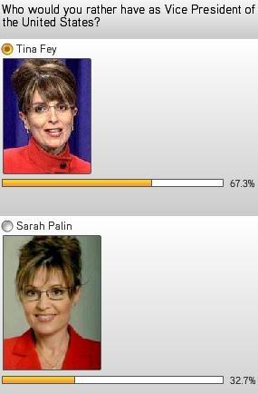 Tina Fey, Sarah Palin Vice President survey