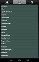 Screenshot of College Football Radio