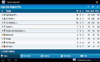 Screenshot of Liga Zon Sagres Pro Soccer