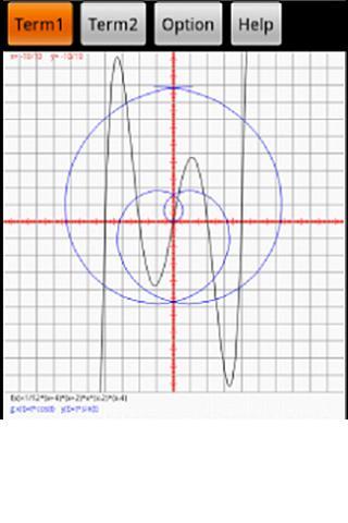 Analysis Curves